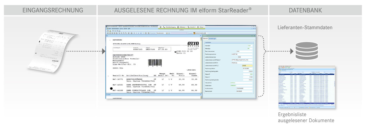prod StarReader Indexierung 1502